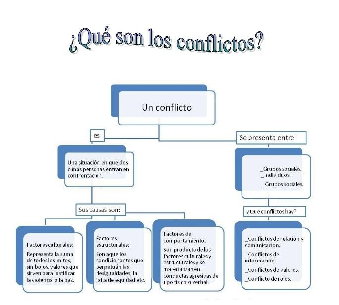 Castillo alejandra parte 2 - 1 5