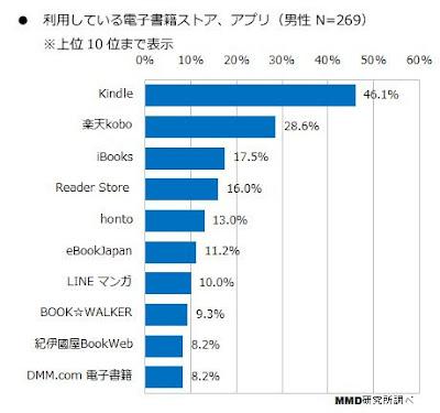 ebook-report