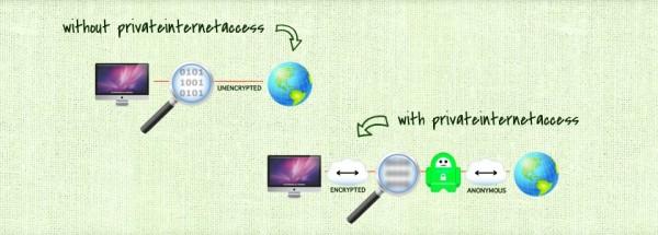 Review PrivateInternetAccess, Download Aplikasi VPN PrivateInternetAccess