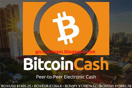 Hướng dẫn cách đầu tư mua bán Bitcoin Cash trên sàn giao dịch Bittrex
