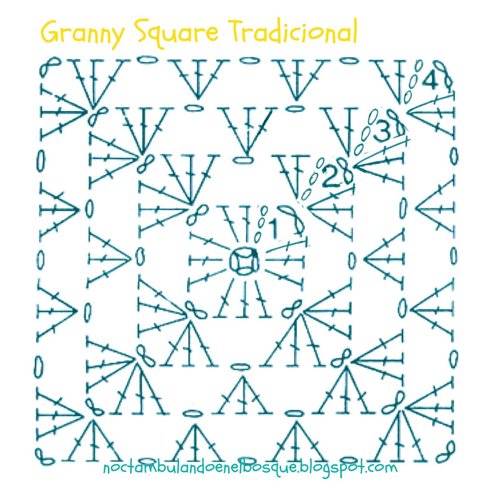 Bolso granny square a crochet | Noctambulando en el Bosque