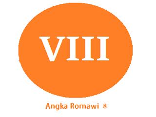 Angka Romawi 8