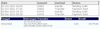 Payout ke-2 dari TrimurtiKlik