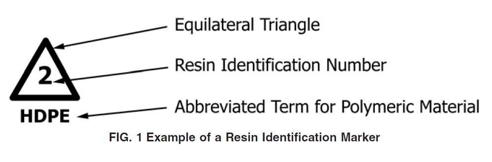 ASTM D7611/D7611M-13E1 Resin Identification Code