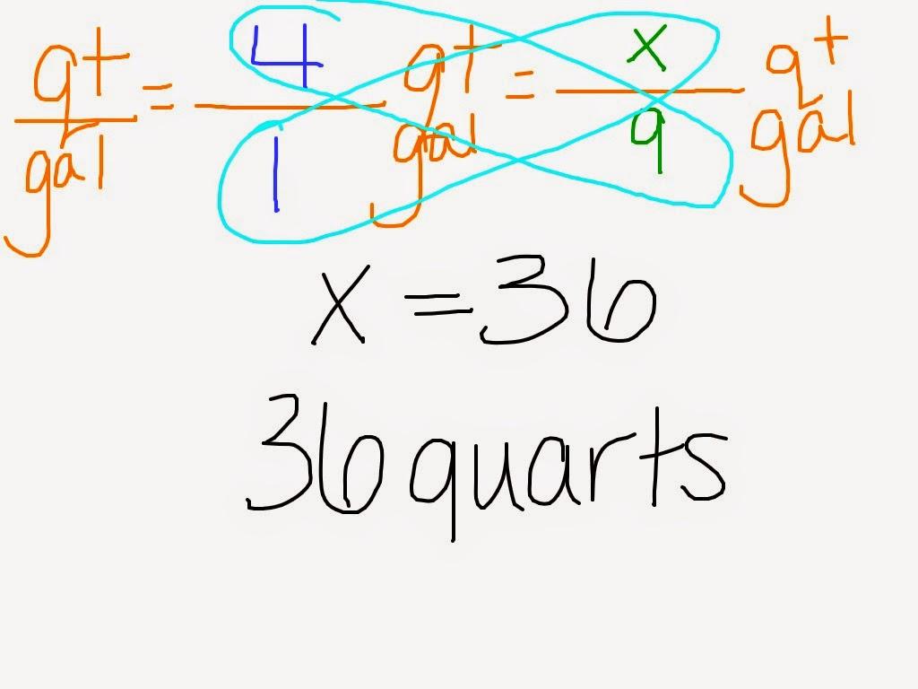 Mrs White S 6th Grade Math Blog April