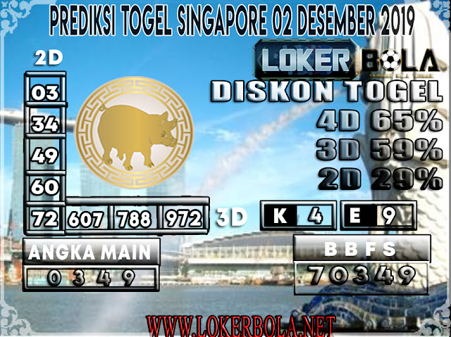 PREDIKSI TOGEL SINGAPORE LOKERBOLA 02 DESEMBER  2019