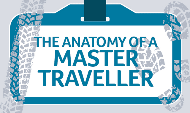 The Anatomy of the Master Traveller