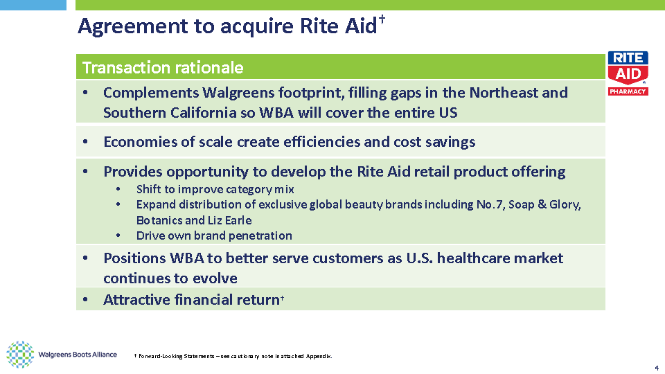 Drug Channels Four Fun Facts About The Walgreens Rite Aid Merger