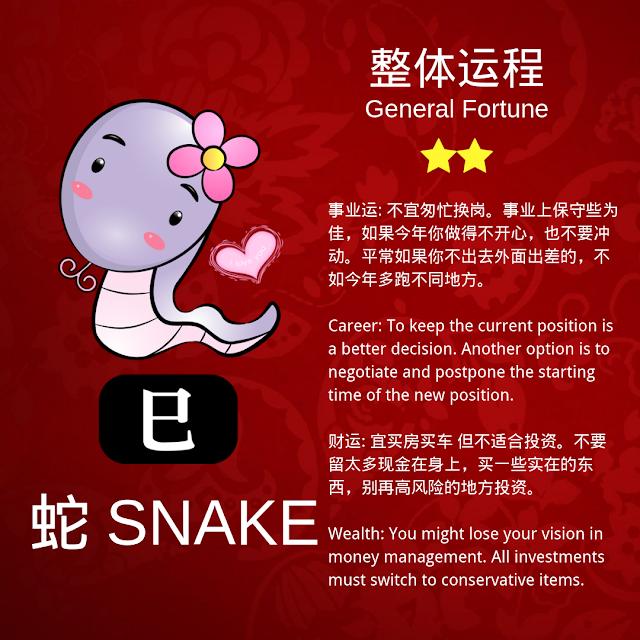 【2019】12生肖运程    Chinese Zodiac Prediction 10