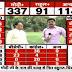ABP NEWS LIVE : Election Results Live- मोदी की सुनामी में NDA 300 पार, प्रियंका  गांधी राहुल  से मिलने पहुंचीं