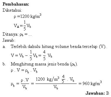 Menghitung volume benda tercelup dan massa jenis