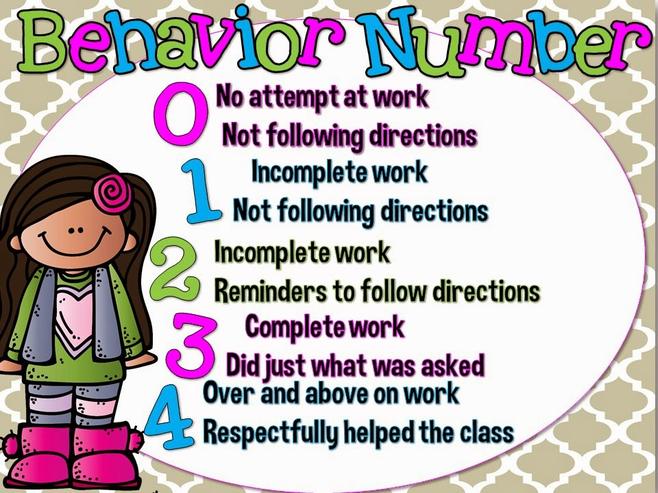 http://tunstalltimes.blogspot.com/2014/05/whats-your-behavior-number-freebie.html