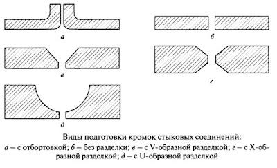 Виды кромок стыковых соединений