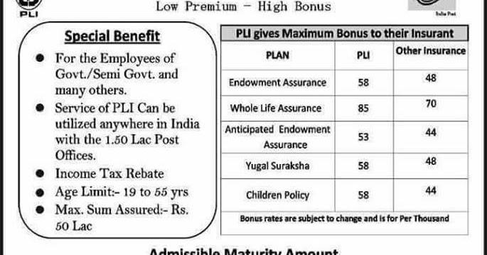 Postal Life Insurance (PLI) Benefits | SA POST