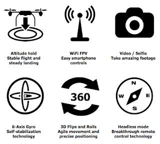 Cara kerja Drone X Pro