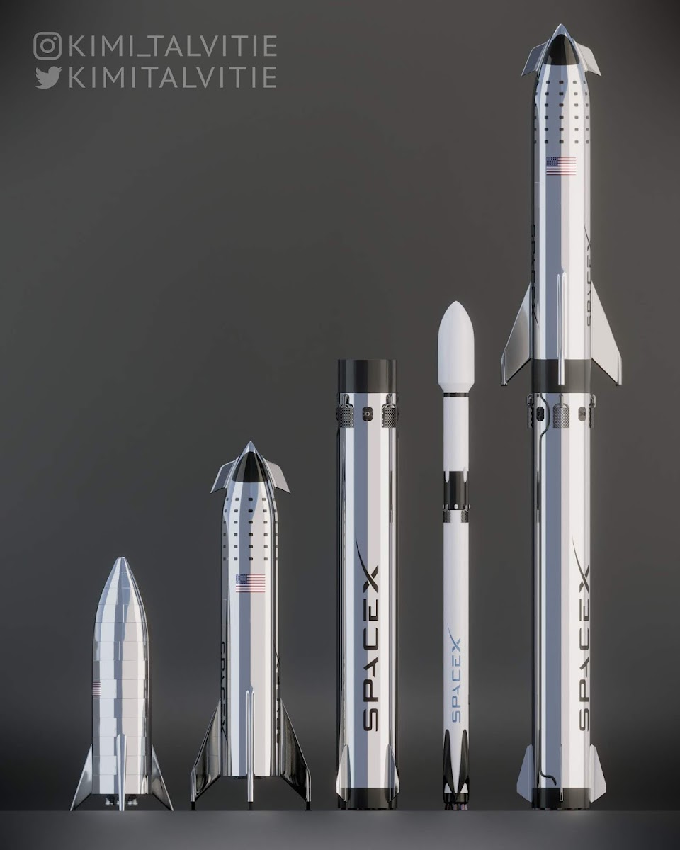 SpaceX Starhopper, Starship, Super Heavy, Falcon 9 and Big Falcon Rocket model comparison by Kimi Talvitie