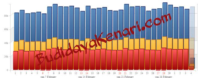 statistik pengunjung