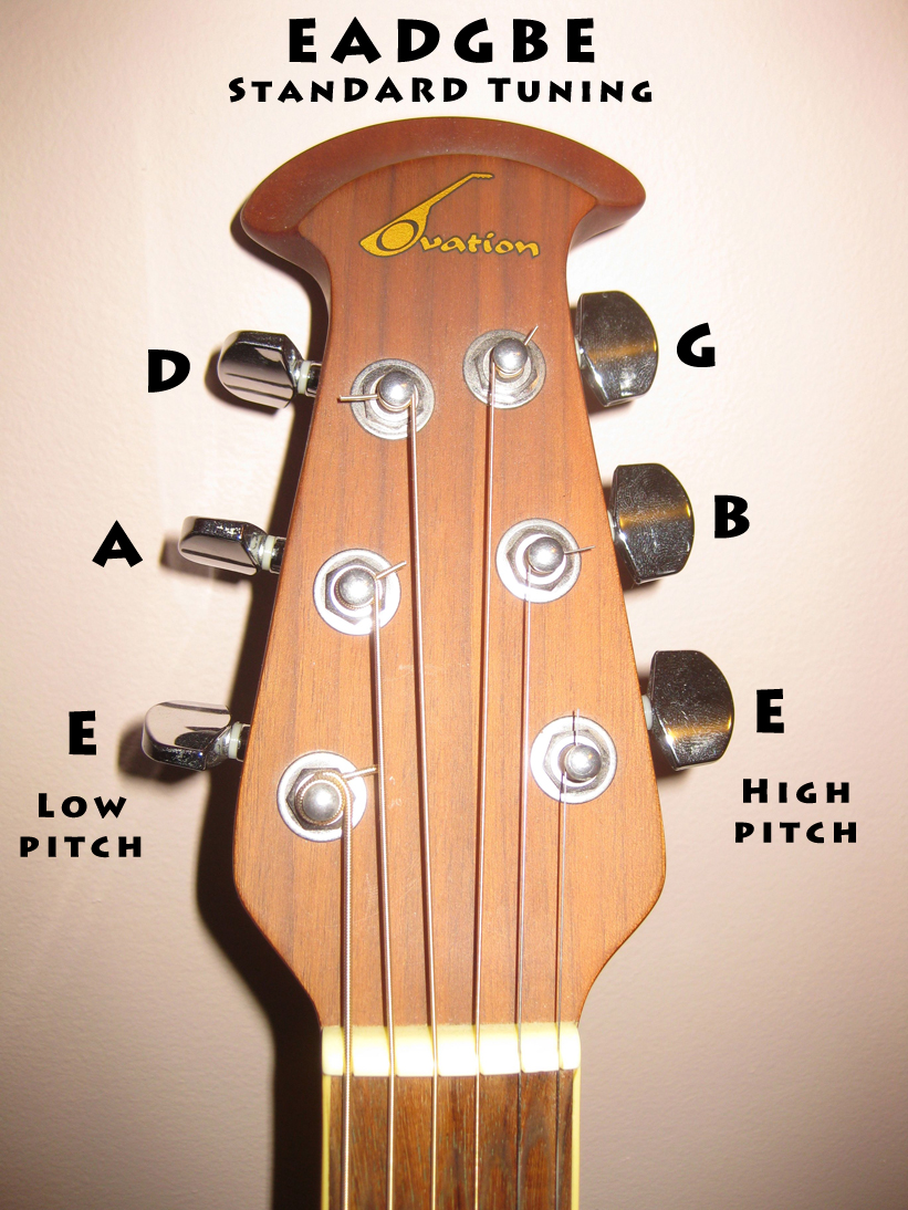 Found My Passion Guitar How To Tune A Guitar In Standard Tuning Eadgbe