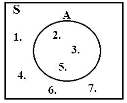 Cara Menggambar Diagram Venn Beserta Contohnya Cara Menggambar Diagram Venn Beserta Contohnya