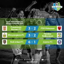 Bali United Hancurkan Arema 6 : 1