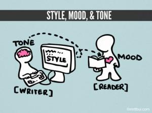 Pengertian dan Jenis-Jenis Nada Tulisan