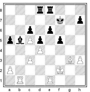 Posición de la partida de ajedrez David Antón - Aryan Tari (Campeonato del Mundo de Rápidas 2019)