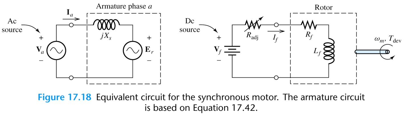 A media to get all datas in electrical science synchronous synchronous machine equivalent circuit synchronous machine phasor diagram cheapraybanclubmaster Images