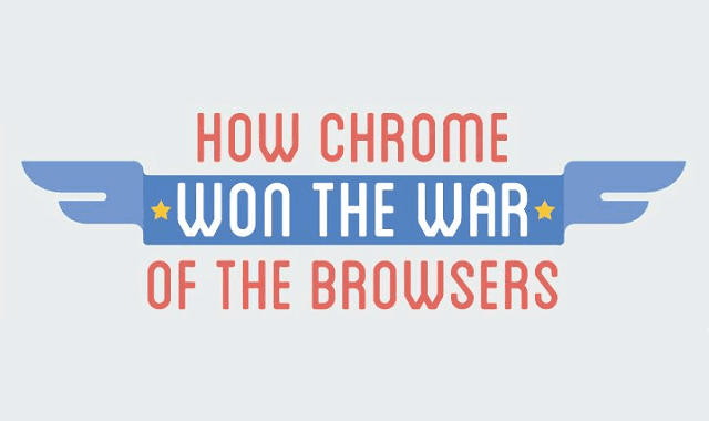 How Chrome Won the War of the Browsers