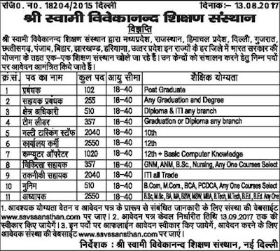 SSVSS (Shree Swami Vivekanand Shikshan Sansthan) Recruitment Notification 2017