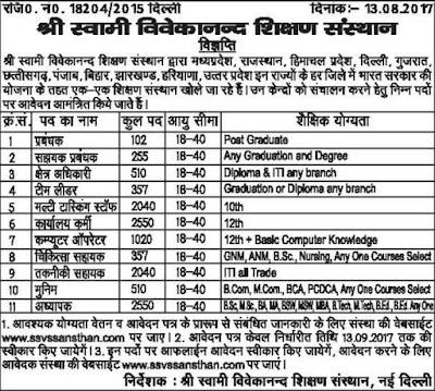 SSVSS (Shree Swami Vivekanand Shikshan Sansthan) Recruitment Notification 2017