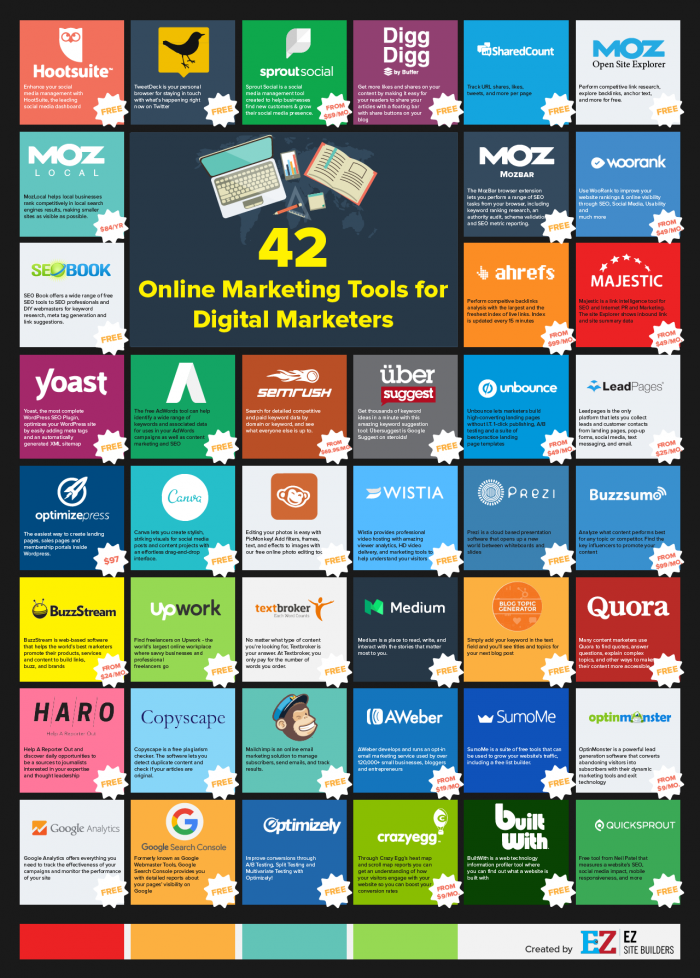 42 Online Marketing Tools For Digital Marketers - #infographic