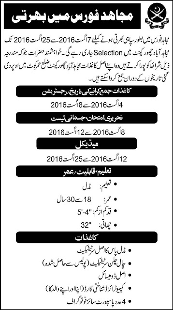 Police Sipahi Jobs in Pakistan Mujahid Force sindh Jobs 2016