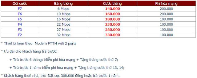 Lắp Đặt Wifi FPT Xã Thuận Thành 1
