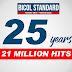 Bicol Standard at 25 years hits 21 million views