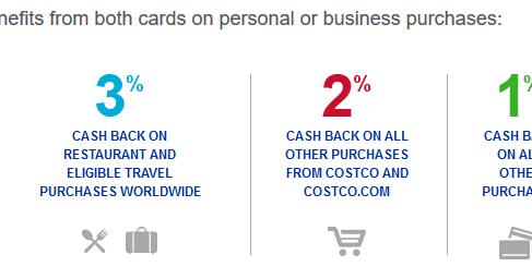 Credit card showdown costco visa vs chase freedom road to a tesla colourmoves