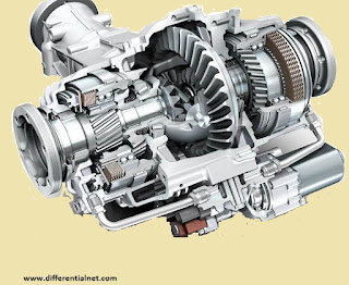 Model of electronically control limited slip differential.