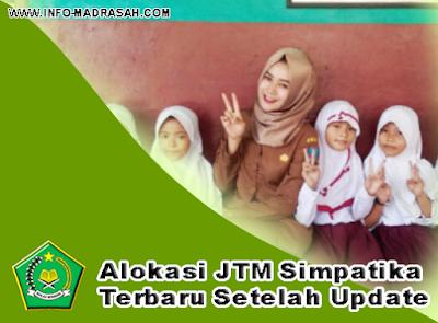 Alokasi JTM Simpatika Terbaru Setelah Update