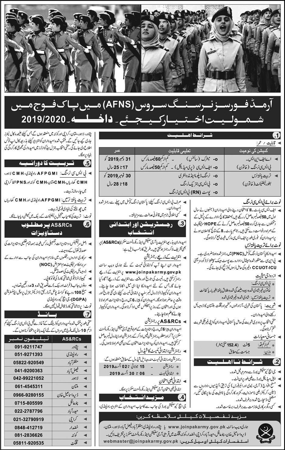 Join Pakistan Army As Armed Forces Nursing Services Jobs 2019 (1300 Posts)