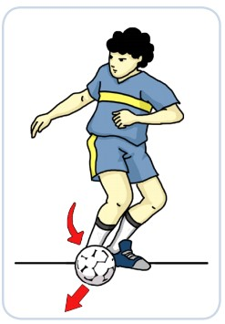 Cara Menggiring Bola Dribbling Dalam Permainan Sepakbola Guru Olahraga