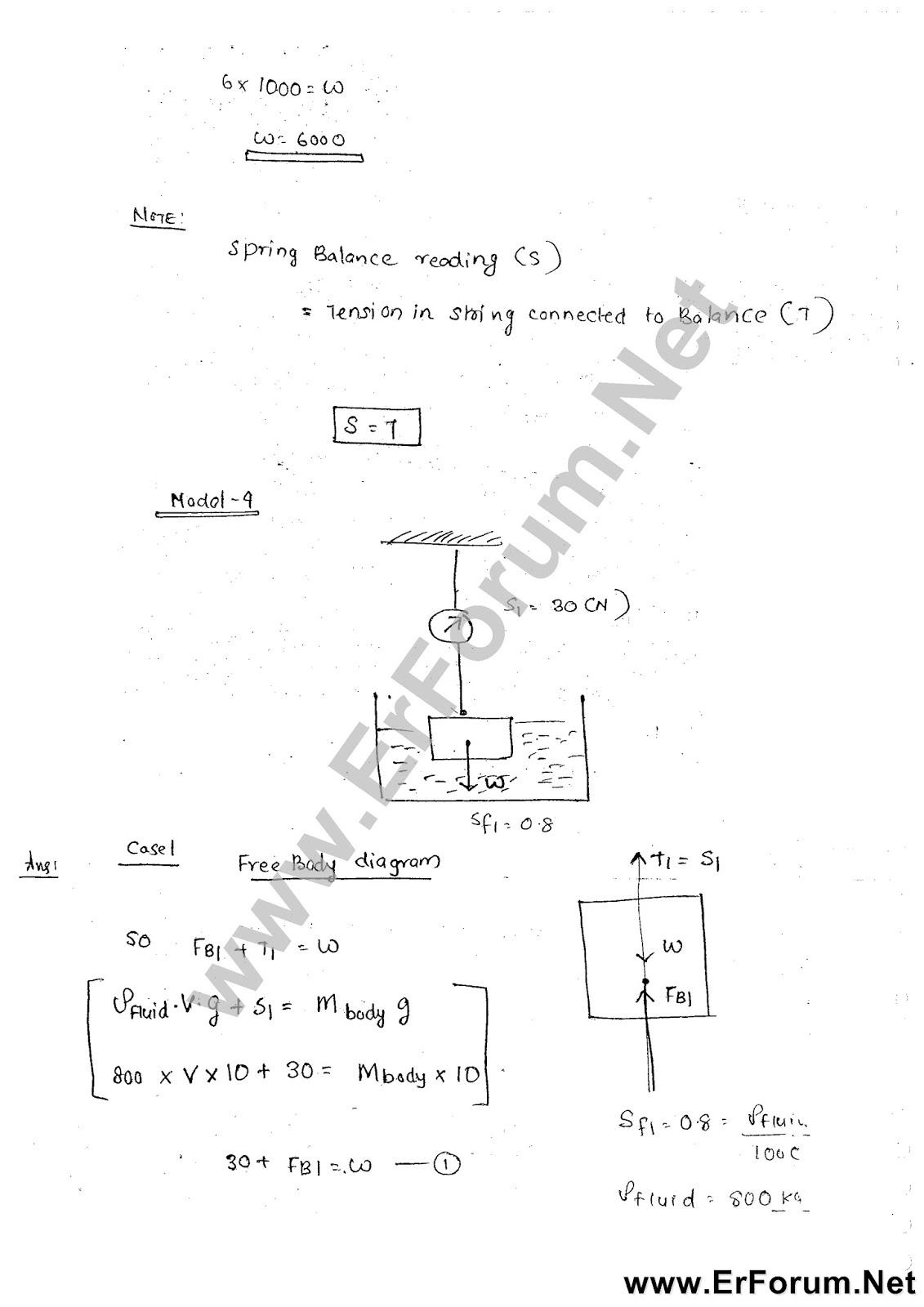 fluid-statics-6