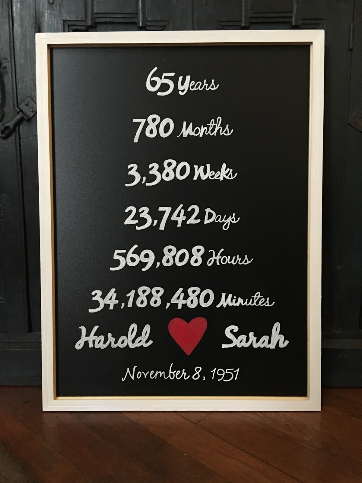 marla plain and small 65th wedding anniversary chalkboard art. Black Bedroom Furniture Sets. Home Design Ideas