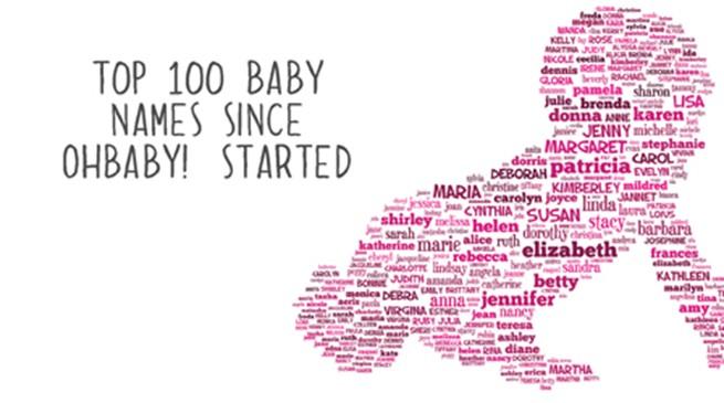 100 tên tiếng Anh hay cho nữ và các bé gái