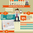 Infographic Shows Mobile Battery Life Decline