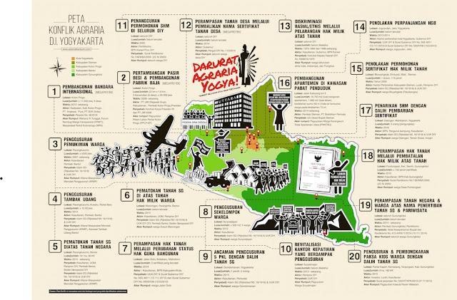 Hentikan Penggusuran Paksa Ilegal, 14 Desember 2016 Di Parangkusumo Yogyakarta