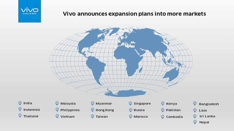 Vivo's Expansion Plan to more Global Markets announced!