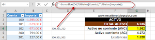 VBA: Una función personalizada para construir un Balance de Situación y Cuenta de Pérdidas y Ganancias.