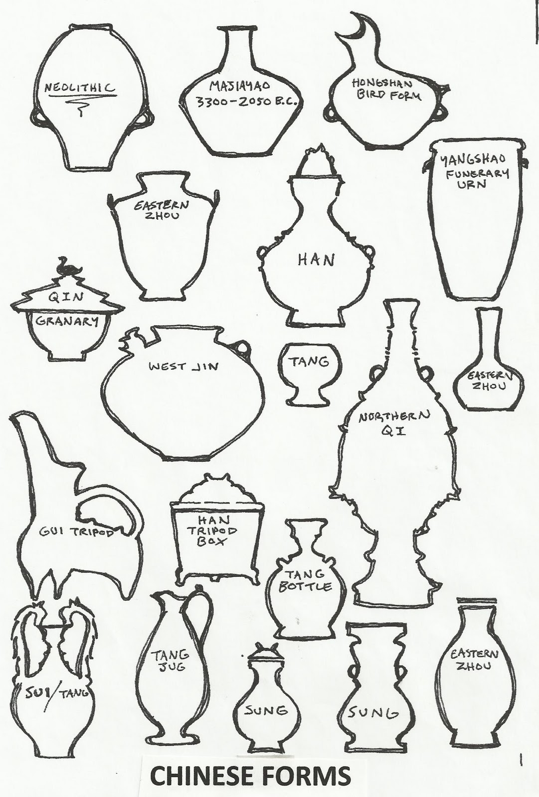 Jake Allee Ceramic Projects Vessel Design