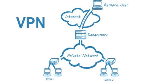 أفضل برنامج vpn لتغير المكان و ip وتصفح المواقع المحجوبة