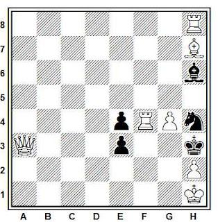 Problema de mate en 2 compuesto por Michel Caillaud (1º Premio, 1º T. T. Pat a Mat 1992-94)