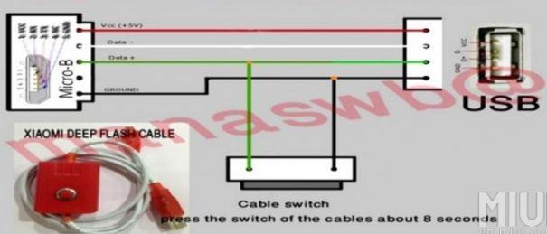 Cara Membuat Kabel EDL Xiaomi